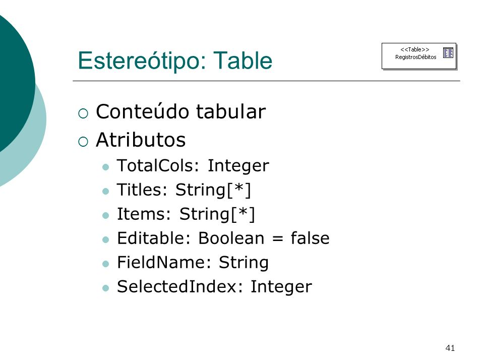 Estereótipo: Table Conteúdo tabular Atributos TotalCols: Integer