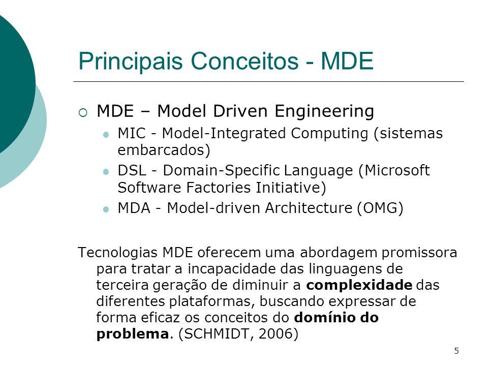 Principais Conceitos - MDE