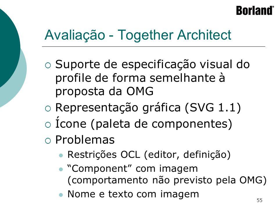 Avaliação - Together Architect