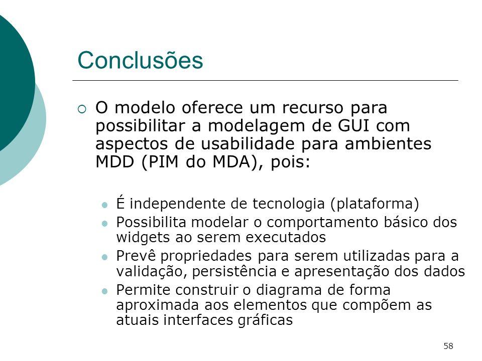Conclusões O modelo oferece um recurso para possibilitar a modelagem de GUI com aspectos de usabilidade para ambientes MDD (PIM do MDA), pois: