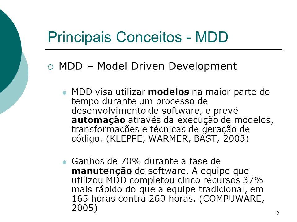 Principais Conceitos - MDD