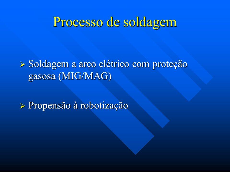 Processo de soldagem Soldagem a arco elétrico com proteção gasosa (MIG/MAG) Propensão à robotização