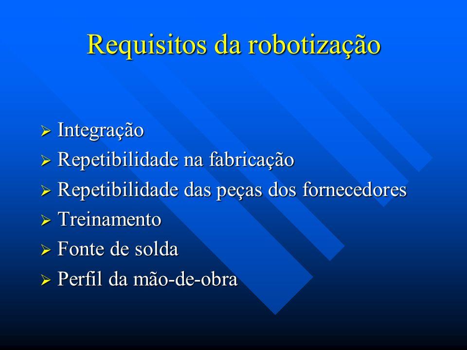Requisitos da robotização