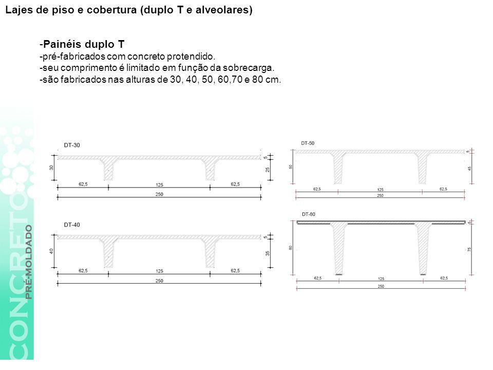 Lajes de piso e cobertura (duplo T e alveolares)