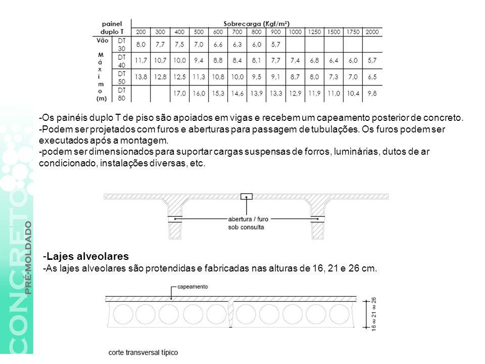 -Os painéis duplo T de piso são apoiados em vigas e recebem um capeamento posterior de concreto.