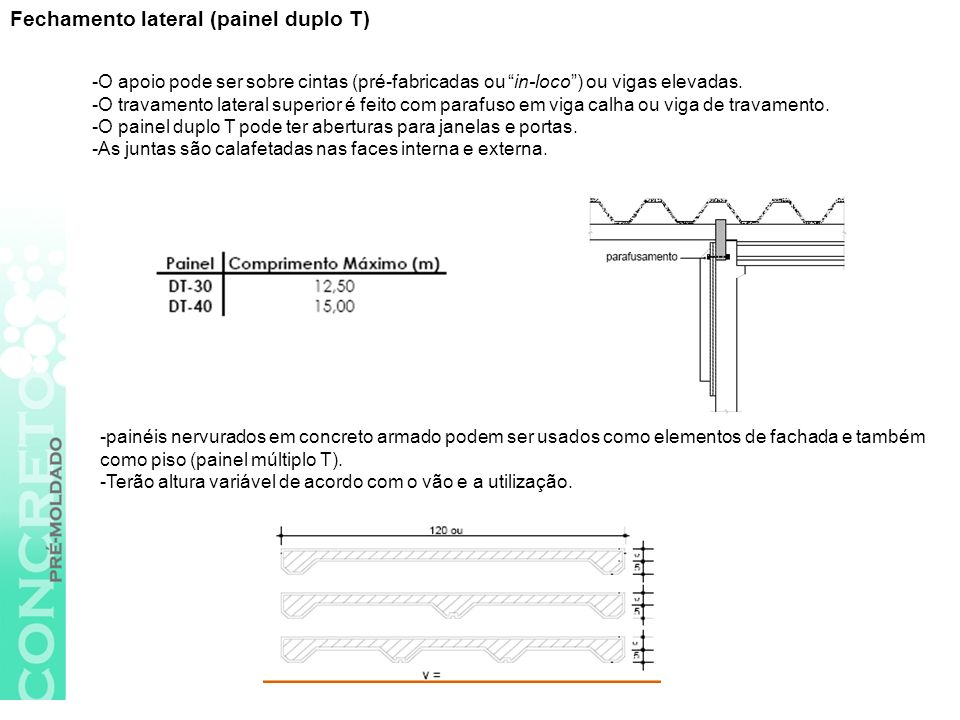 Fechamento lateral (painel duplo T)