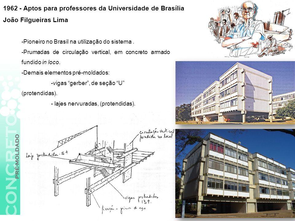 1962 - Aptos para professores da Universidade de Brasília