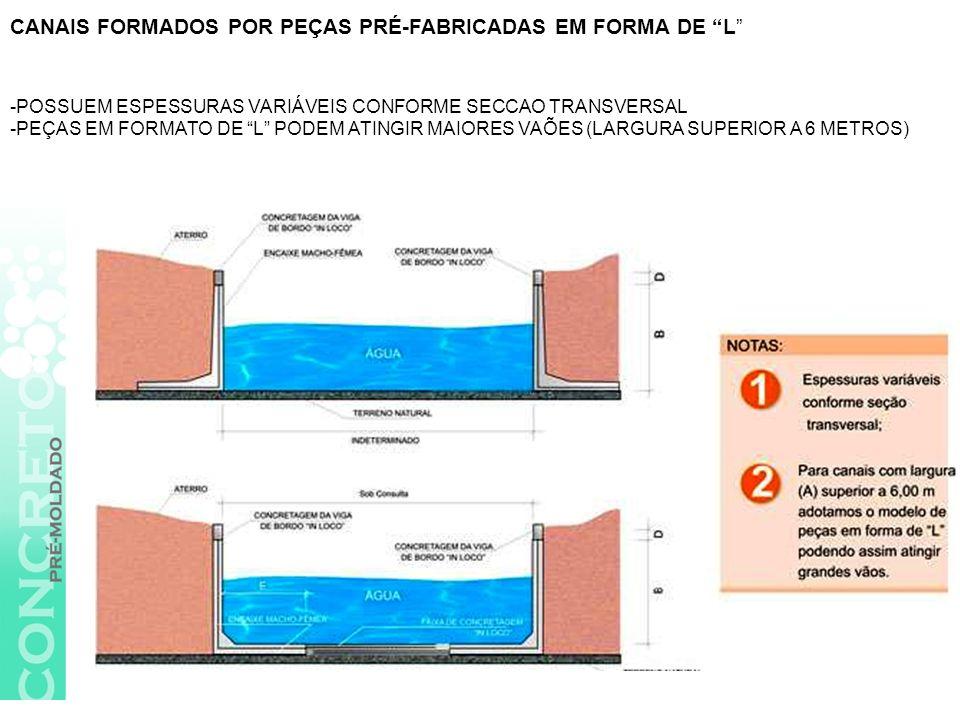 CANAIS FORMADOS POR PEÇAS PRÉ-FABRICADAS EM FORMA DE L