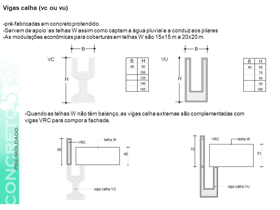 Vigas calha (vc ou vu) pré-fabricadas em concreto protendido.