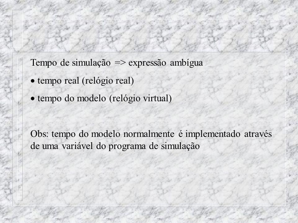 Tempo de simulação => expressão ambígua