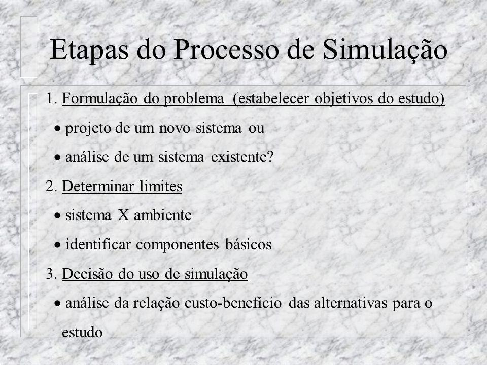 Etapas do Processo de Simulação