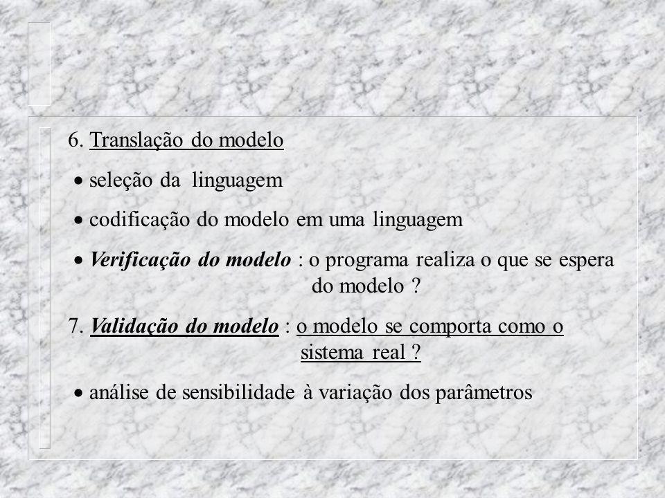 6. Translação do modelo  seleção da linguagem.  codificação do modelo em uma linguagem.