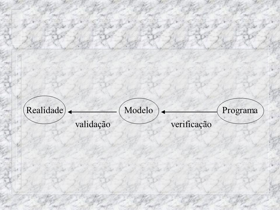 Realidade Modelo Programa