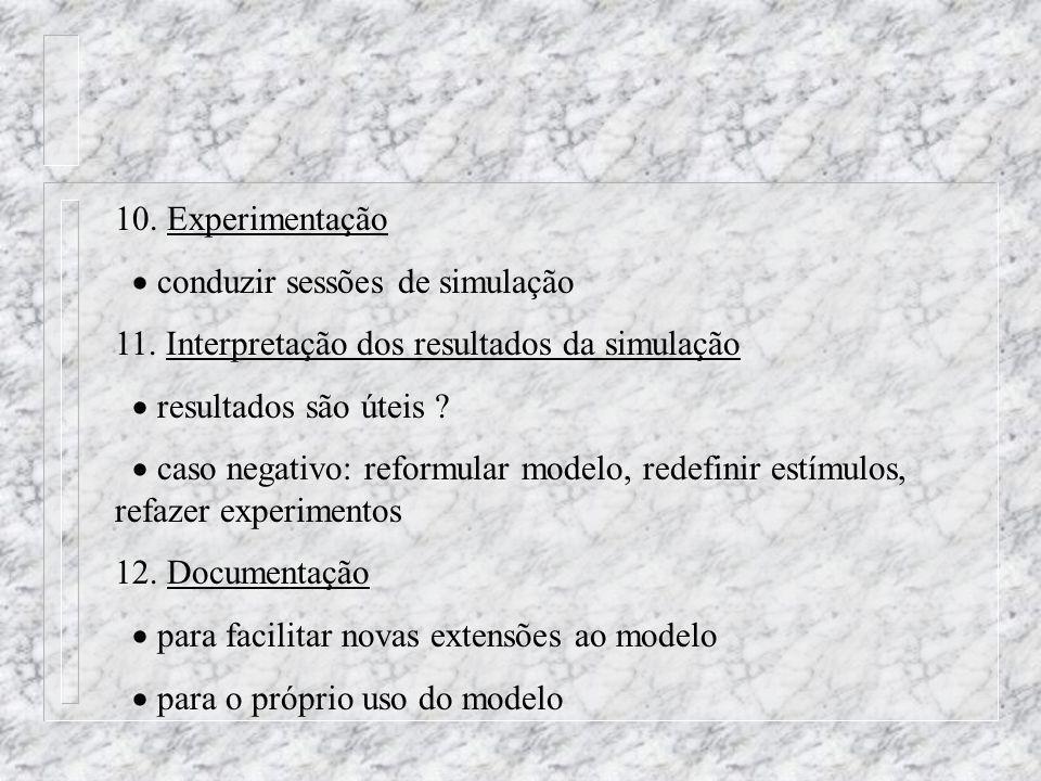 10. Experimentação  conduzir sessões de simulação. 11. Interpretação dos resultados da simulação.