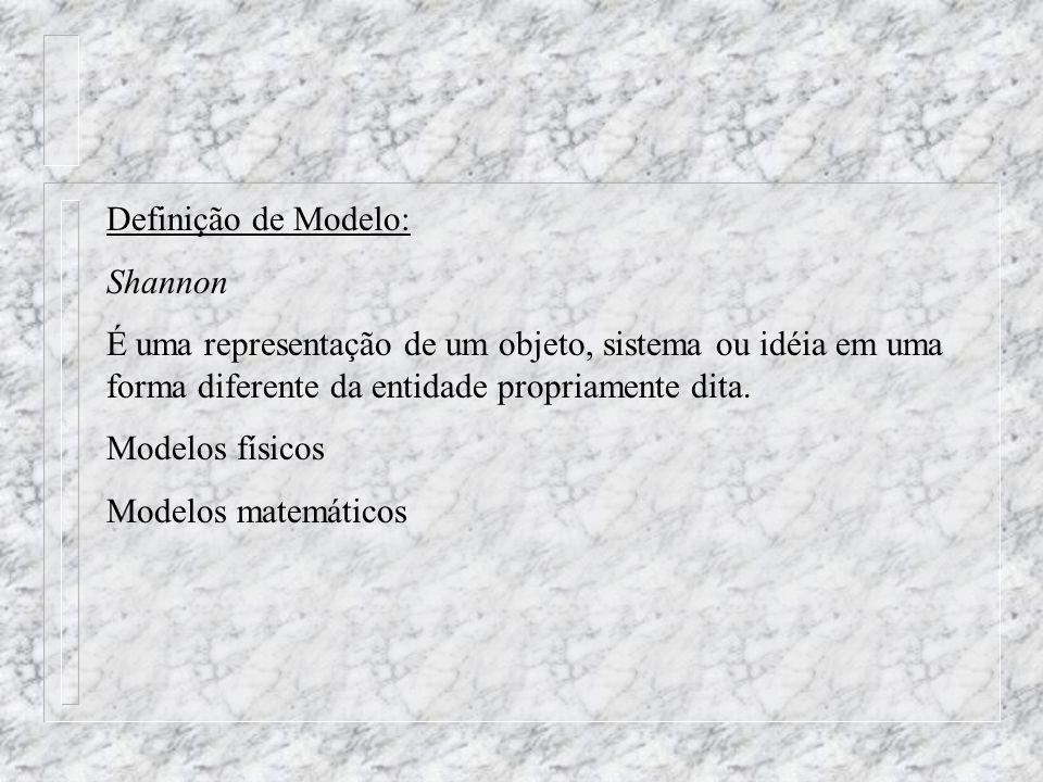 Definição de Modelo: Shannon. É uma representação de um objeto, sistema ou idéia em uma forma diferente da entidade propriamente dita.