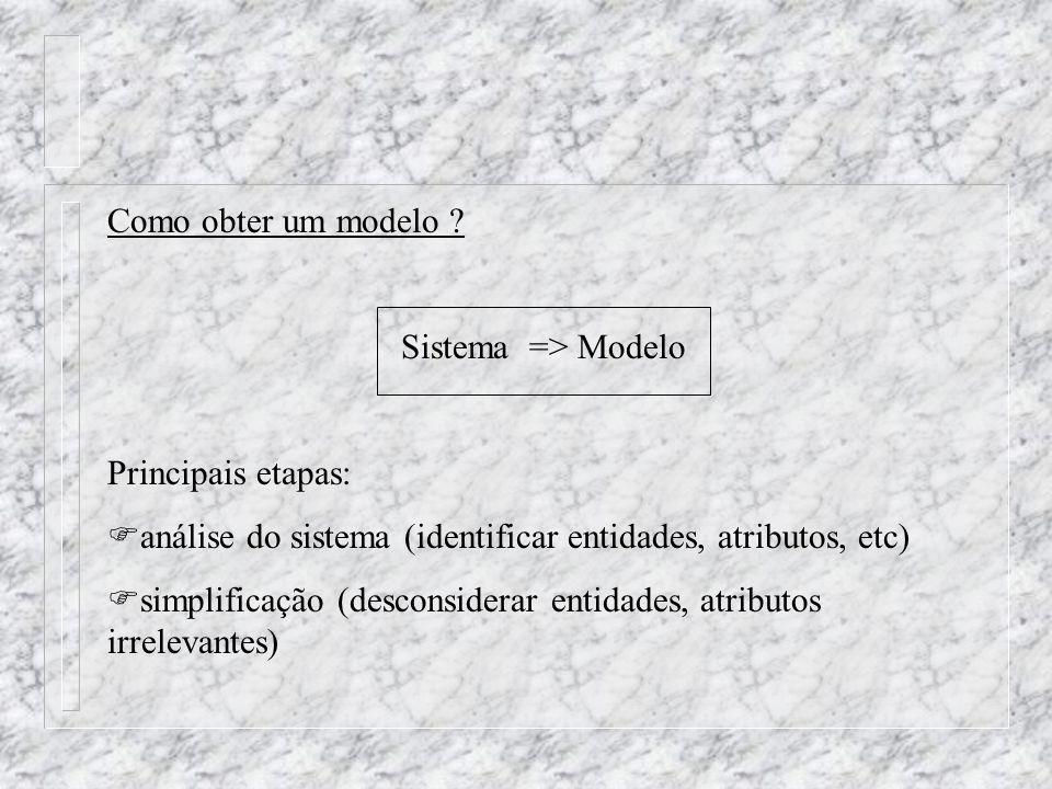 Como obter um modelo Sistema => Modelo. Principais etapas: análise do sistema (identificar entidades, atributos, etc)