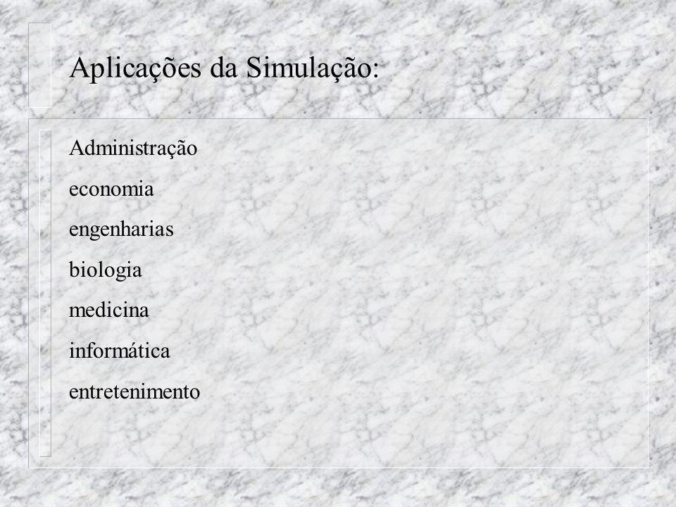 Aplicações da Simulação: