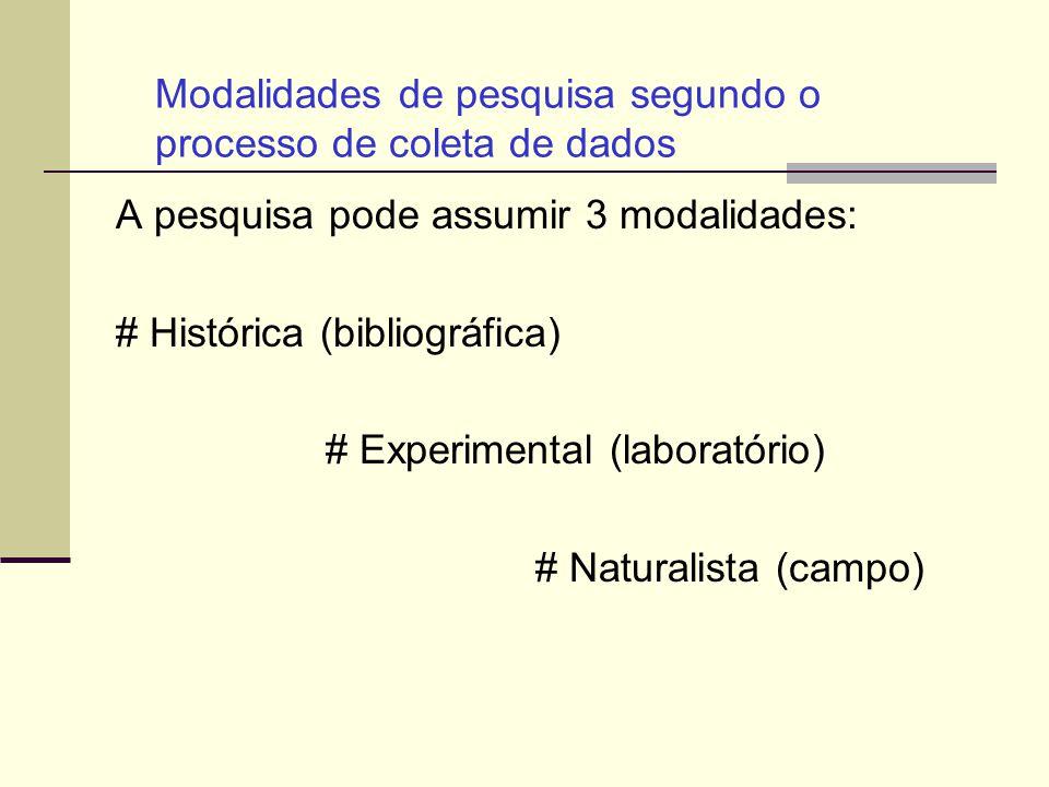 Modalidades de pesquisa segundo o processo de coleta de dados