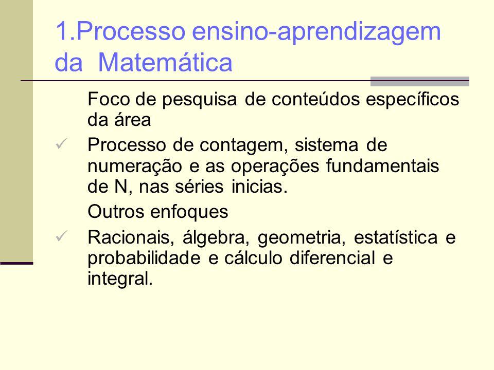 1.Processo ensino-aprendizagem da Matemática