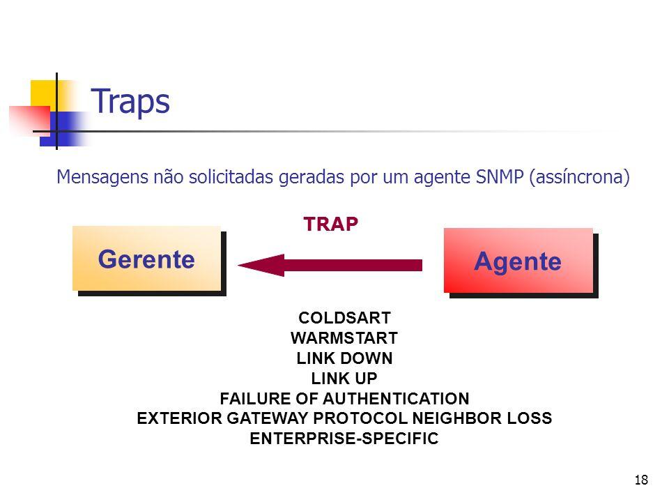Mensagens não solicitadas geradas por um agente SNMP (assíncrona)