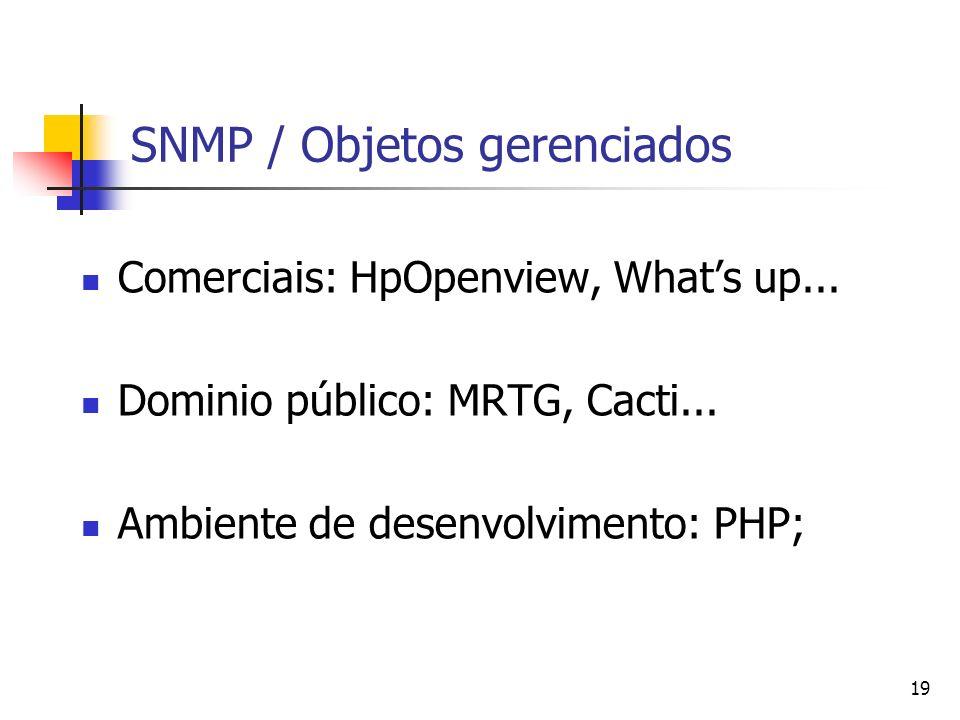 SNMP / Objetos gerenciados