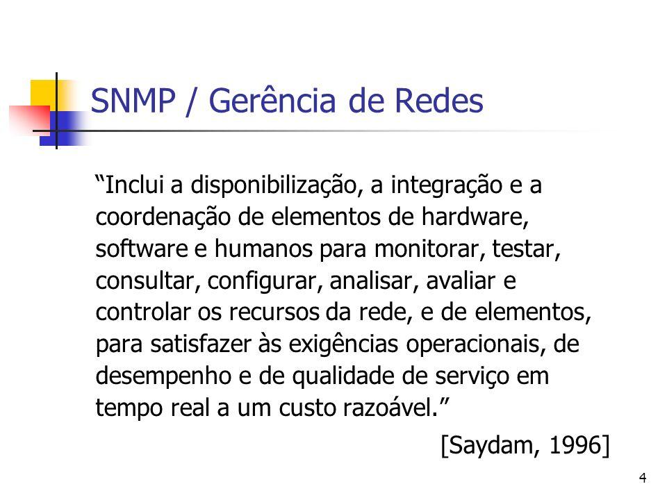 SNMP / Gerência de Redes