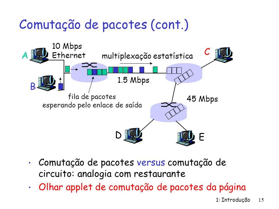 Comutação de pacotes (cont.)