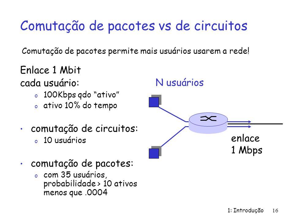 Comutação de pacotes vs de circuitos