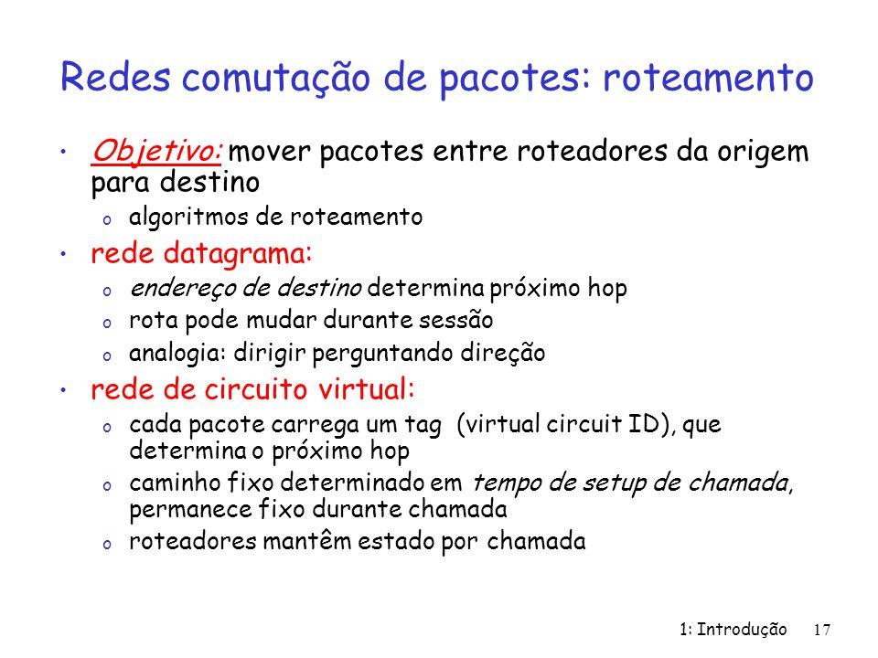 Redes comutação de pacotes: roteamento