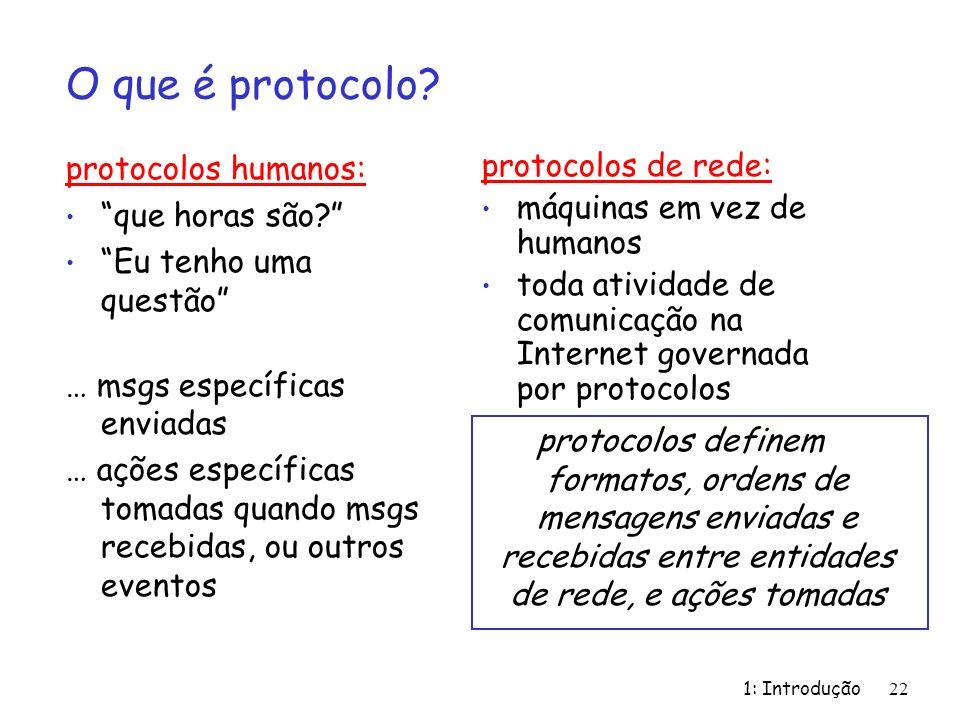O que é protocolo protocolos humanos: que horas são