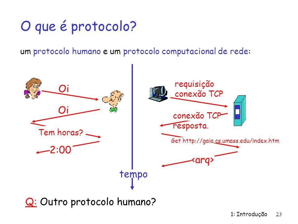 O que é protocolo Oi Oi 2:00 <arq> tempo