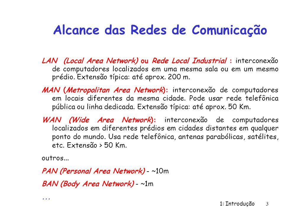 Alcance das Redes de Comunicação