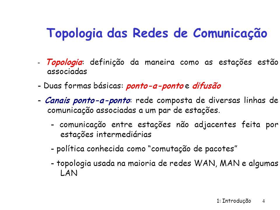 Topologia das Redes de Comunicação