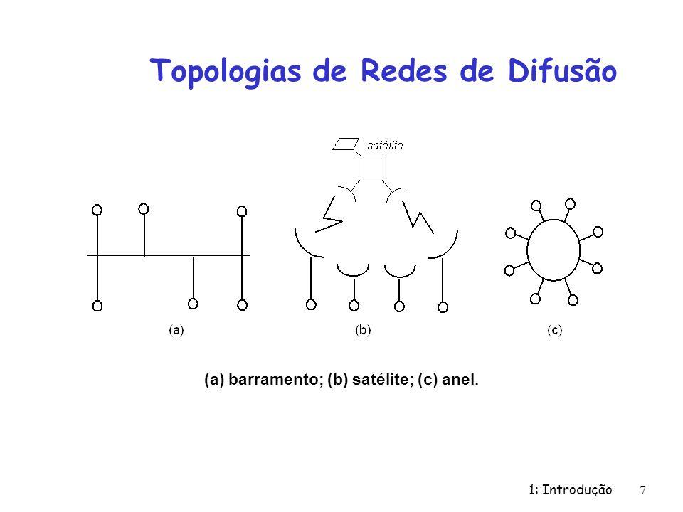 Topologias de Redes de Difusão