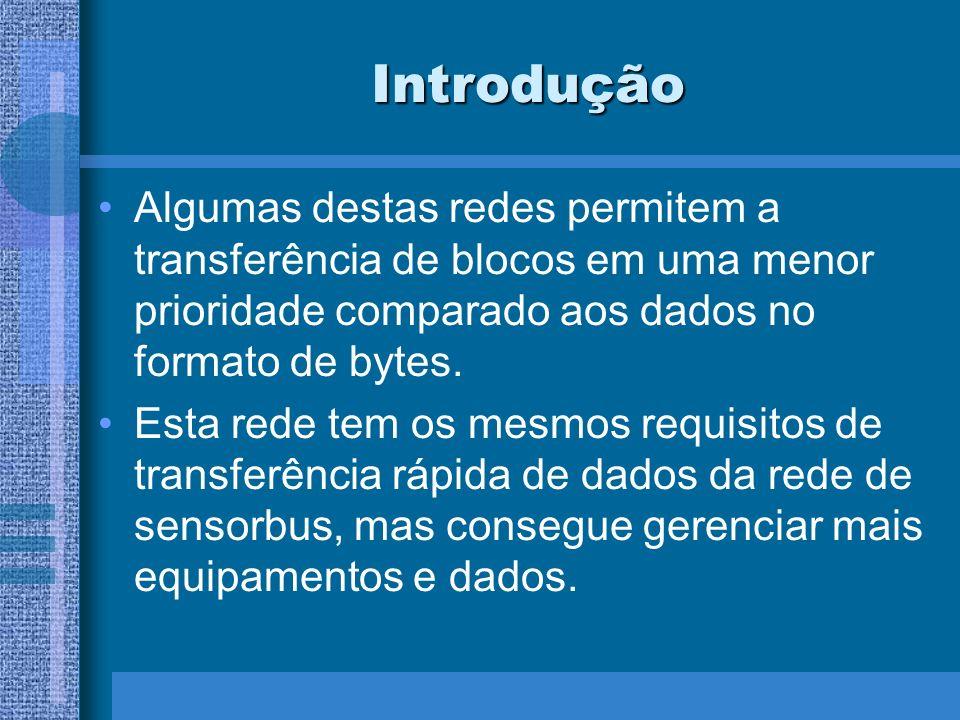 Introdução Algumas destas redes permitem a transferência de blocos em uma menor prioridade comparado aos dados no formato de bytes.