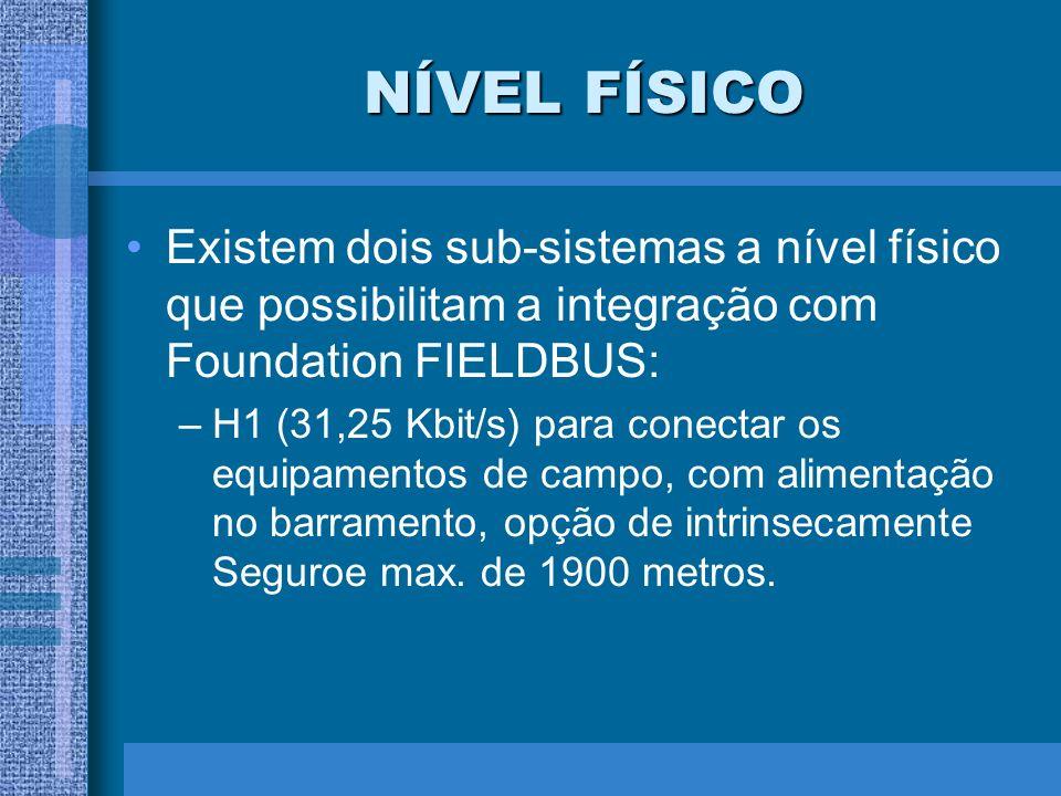 NÍVEL FÍSICO Existem dois sub-sistemas a nível físico que possibilitam a integração com Foundation FIELDBUS: