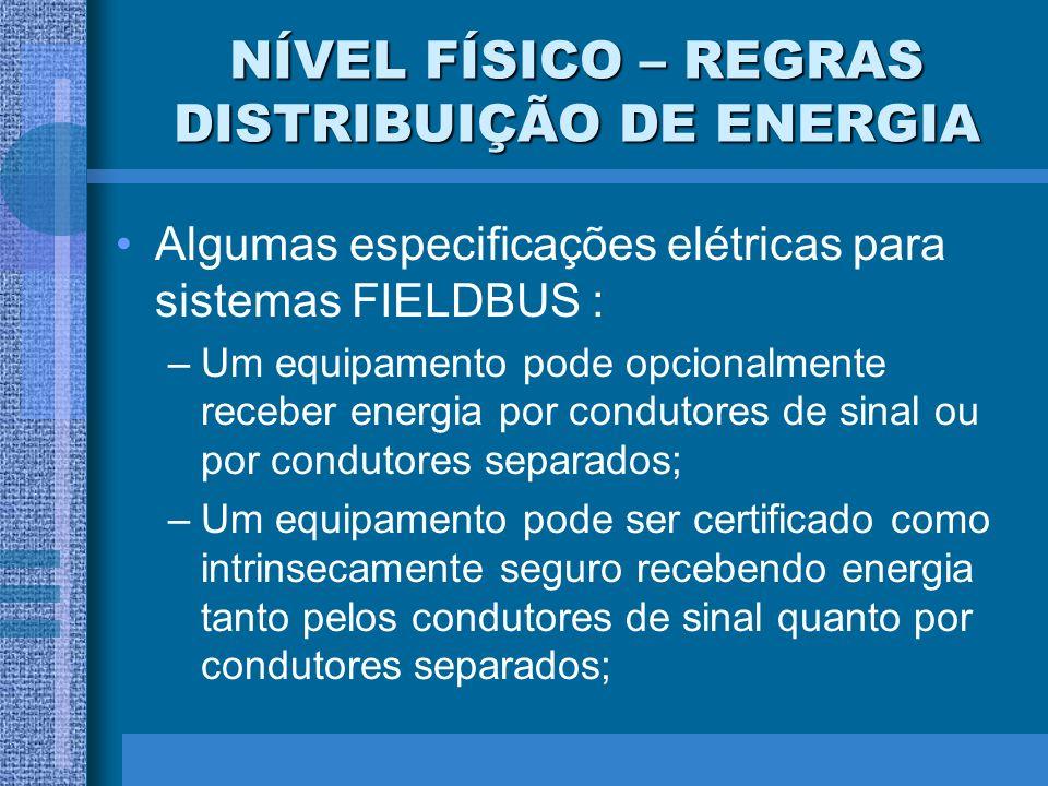NÍVEL FÍSICO – REGRAS DISTRIBUIÇÃO DE ENERGIA