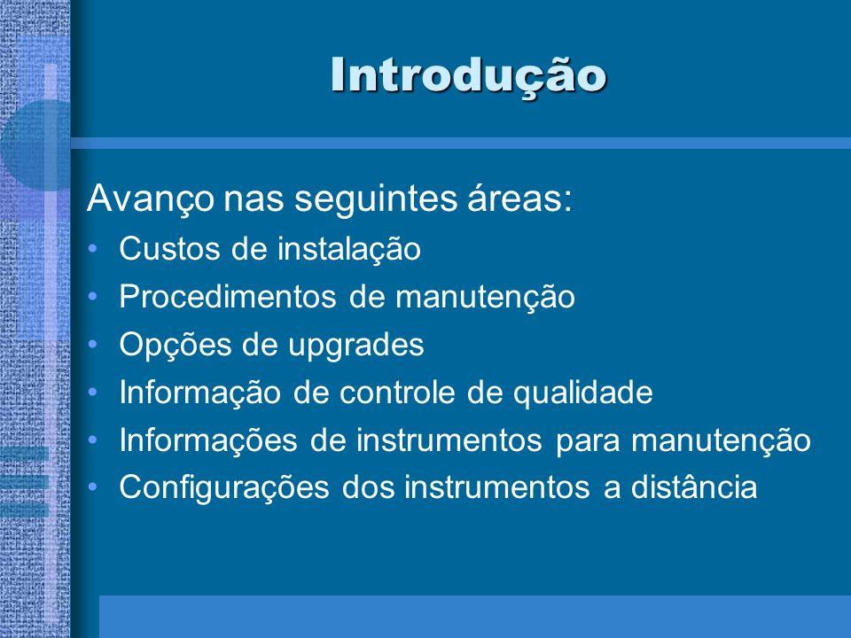 Introdução Avanço nas seguintes áreas: Custos de instalação