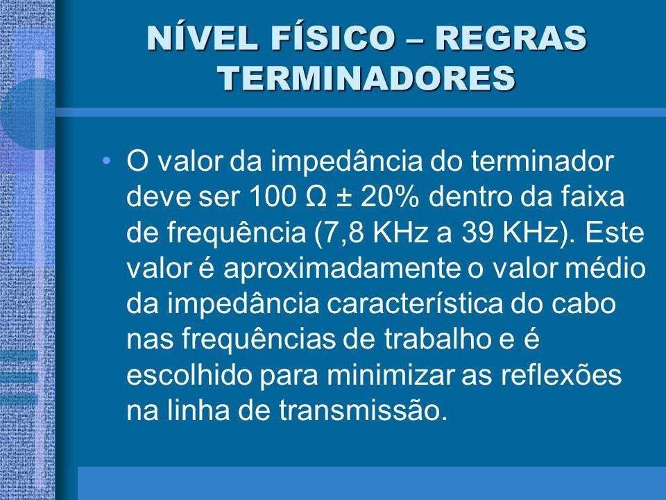 NÍVEL FÍSICO – REGRAS TERMINADORES