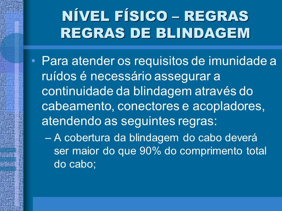 NÍVEL FÍSICO – REGRAS REGRAS DE BLINDAGEM