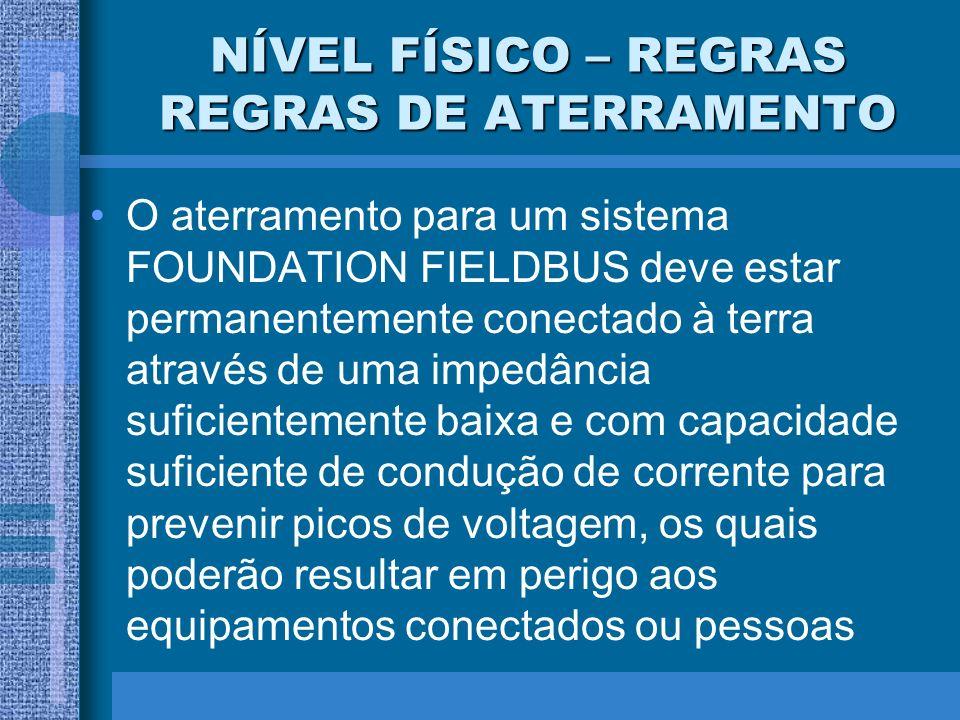 NÍVEL FÍSICO – REGRAS REGRAS DE ATERRAMENTO