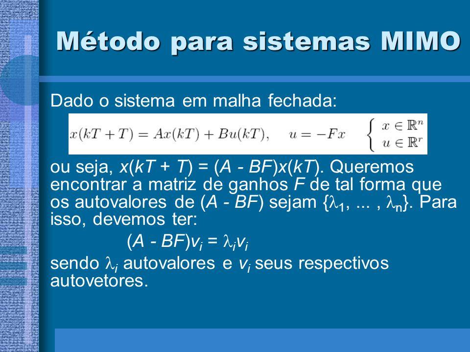 Método para sistemas MIMO