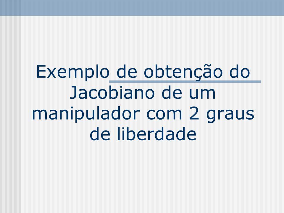 Exemplo de obtenção do Jacobiano de um manipulador com 2 graus de liberdade