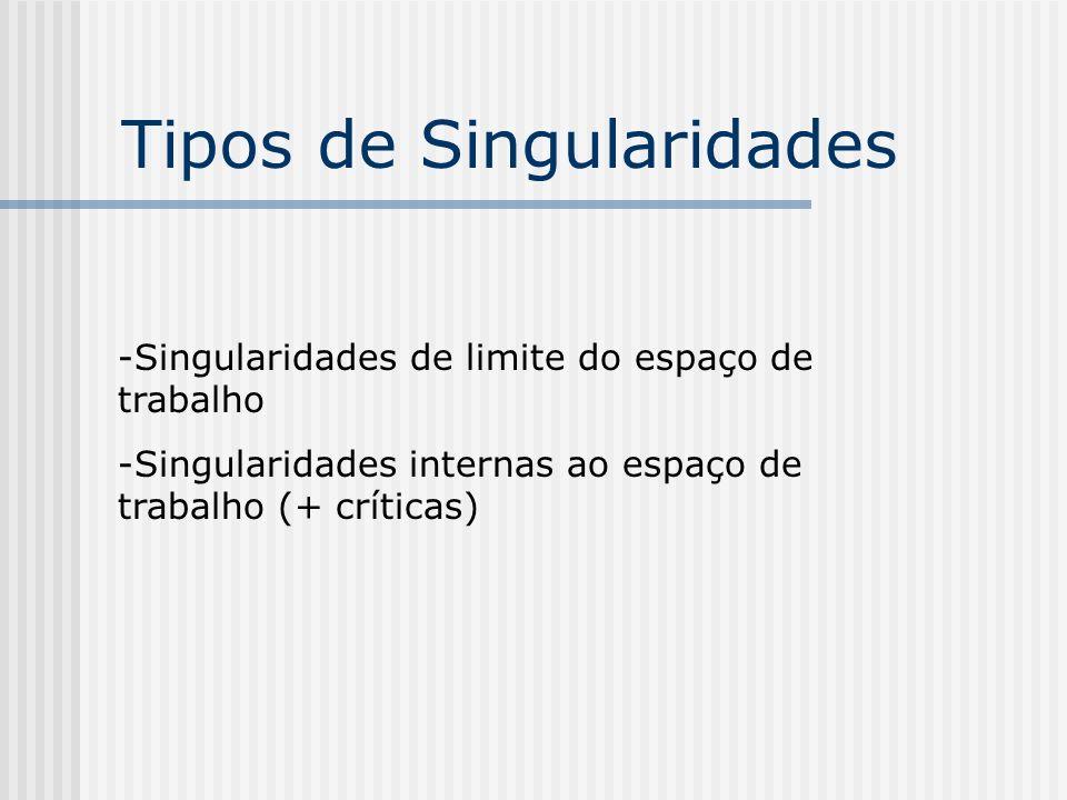 Tipos de Singularidades