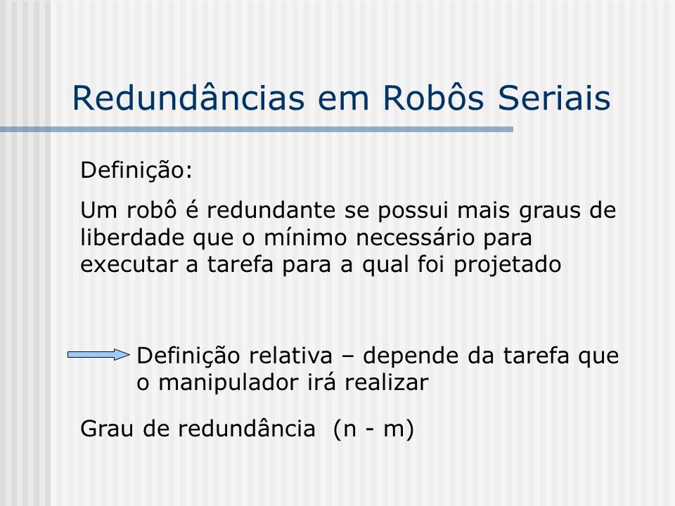 Redundâncias em Robôs Seriais