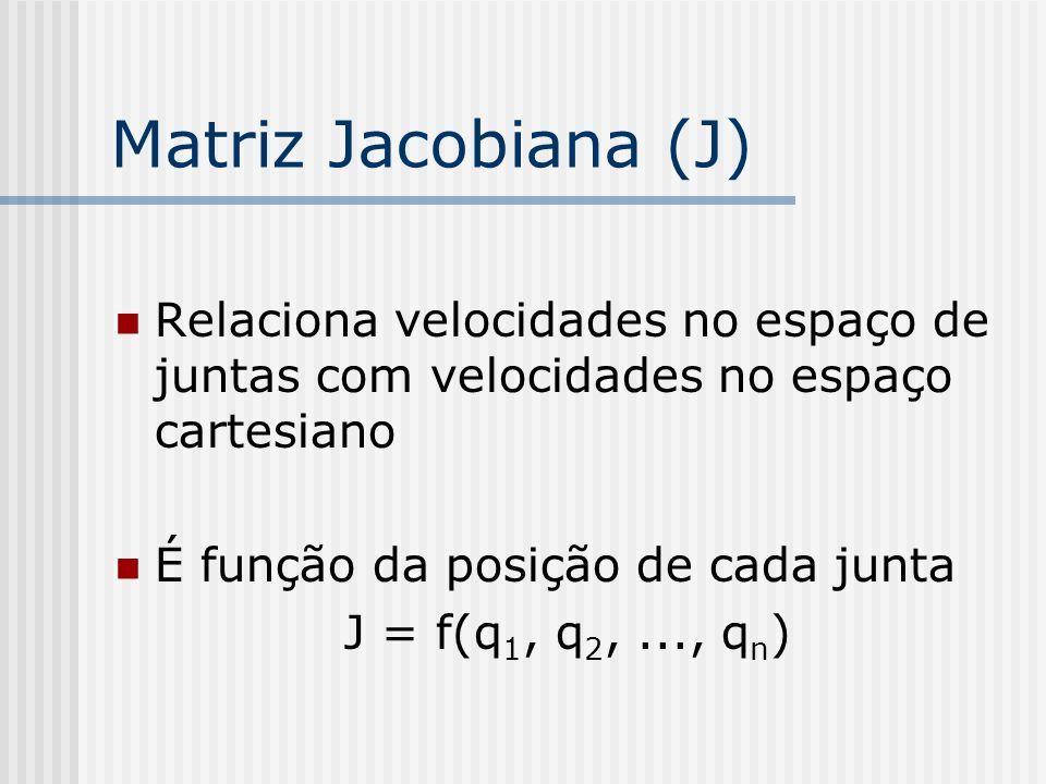Matriz Jacobiana (J) Relaciona velocidades no espaço de juntas com velocidades no espaço cartesiano.