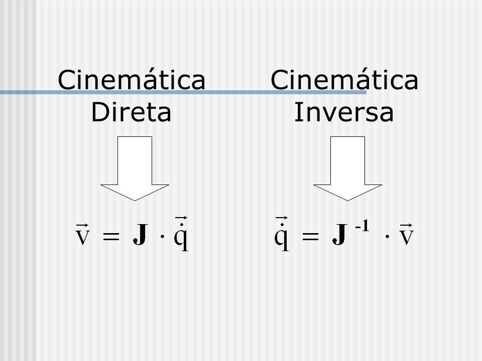 Cinemática Direta Cinemática Inversa