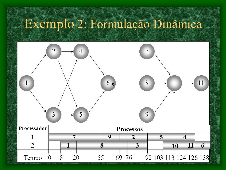 Exemplo 2: Formulação Dinâmica