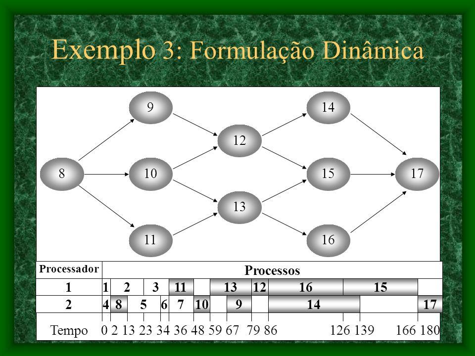 Exemplo 3: Formulação Dinâmica