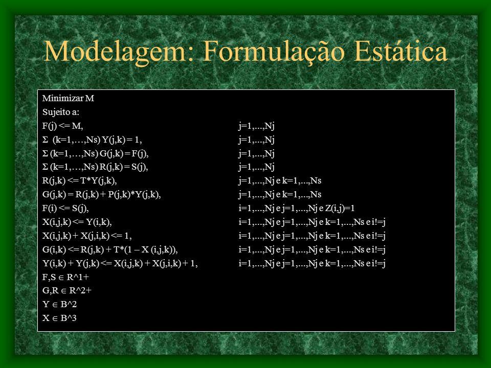 Modelagem: Formulação Estática